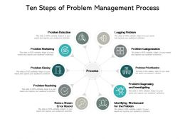 Ten Steps Of Problem Management Process