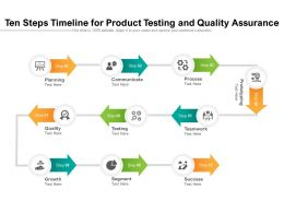 Ten Steps Timeline For Product Testing And Quality Assurance
