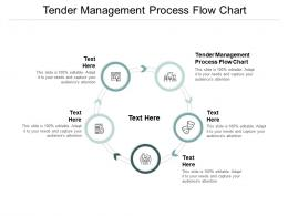 Tender Management Process Flow Chart Ppt Powerpoint Presentation Show Background Cpb