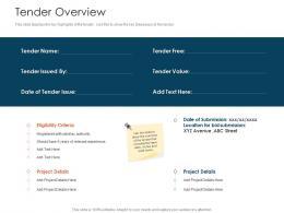 Tender Overview Tender Management Ppt Professional