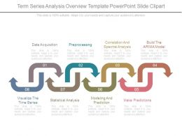 Term Series Analysis Overview Template Powerpoint Slide Clipart