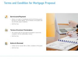 Terms And Condition For Mortgage Proposal Ppt Powerpoint Presentation Icon Themes
