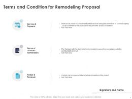 Terms And Condition For Remodeling Proposal Ppt Powerpoint Presentation Gallery Skills