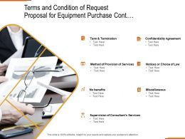 Terms And Condition Of Request Proposal For Equipment Purchase Cont Ppt Powerpoint Presentation