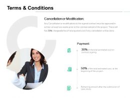 Terms And Conditions Communication Ppt Powerpoint Presentation Icon Influencers