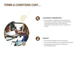 Terms And Conditions Cont Ppt Powerpoint Presentation Outline Skills