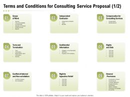 Terms And Conditions For Consulting Service Proposal Ppt Powerpoint Presentation Slide