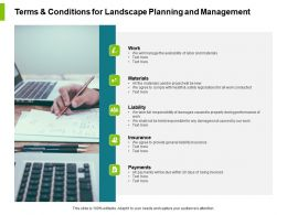 Terms And Conditions For Landscape Planning And Management Ppt Slides