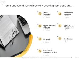 Terms And Conditions Of Payroll Processing Services Cont Ppt Powerpoint Presentation Infographics Slides