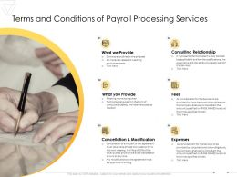 Terms And Conditions Of Payroll Processing Services Ppt Powerpoint Presentation Model Inspiration