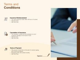 Terms And Conditions Reimbursement Ppt Powerpoint Presentation Slides