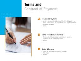 Terms And Contract Of Payment Ppt Powerpoint Presentation File Icons