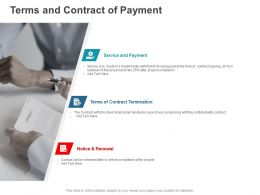 Terms And Contract Of Payment Ppt Powerpoint Presentation Ideas Slides