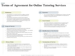 Terms Of Agreement For Online Tutoring Services Ppt Powerpoint Presentation Gallery Gridlines