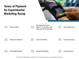 Terms Of Payment For Experimental Marketing Recap Ppt Powerpoint Presentation Ideas Mockup