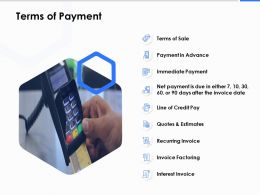 Terms Of Payment Ppt Powerpoint Presentation File Layouts