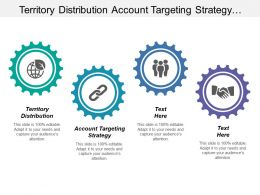 Territory Distribution Account Targeting Strategy Strategic Roadmap Product