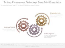 Territory Enhancement Technology Powerpoint Presentation
