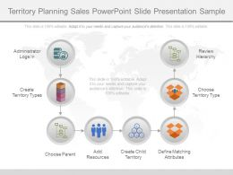 Territory Planning Sales Powerpoint Slide Presentation Sample