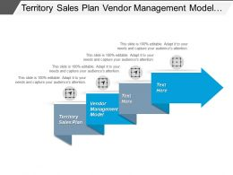 Territory Sales Plan Vendor Management Model Analytics Modeling Cpb