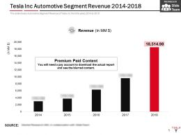 Tesla Inc Automotive Segment Revenue 2014-2018