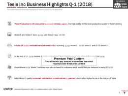 Tesla Inc Business Highlights Q1 2018