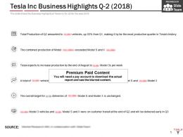 Tesla Inc Business Highlights Q2 2018