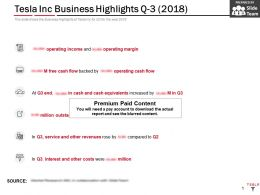 Tesla Inc Business Highlights Q3 2018