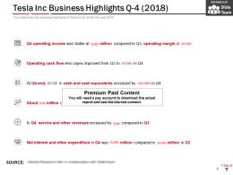 Tesla Inc Business Highlights Q4 2018