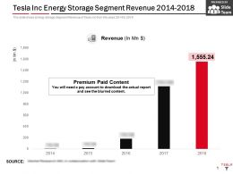 Tesla Inc Energy Storage Segment Revenue 2014-2018