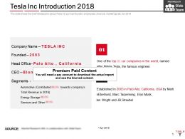 Tesla Inc Introduction 2018