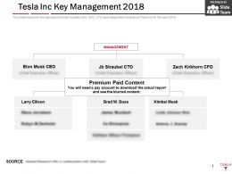 Tesla Inc Key Management 2018