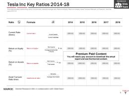 Tesla Inc Key Ratios 2014-18