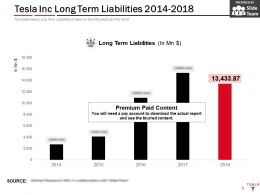 Tesla Inc Long Term Liabilities 2014-2018