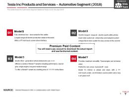 Tesla Inc Products And Services Automotive Segment 2018
