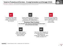 Tesla Inc Products And Services Energy Generation And Storage 2018