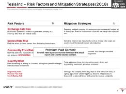 Tesla Inc Risk Factors And Mitigation Strategies 2018