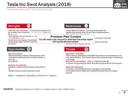 Tesla Inc Swot Analysis 2018