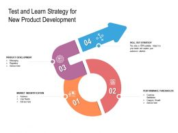 Test And Learn Strategy For New Product Development