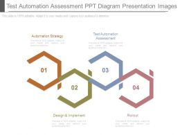 Test Automation Assessment Ppt Diagram Presentation Images