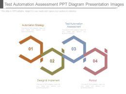 Test Automation Assessment Ppt Diagram Presentation Images