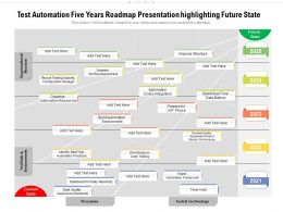 Test Automation Five Years Roadmap Presentation Highlighting Future State
