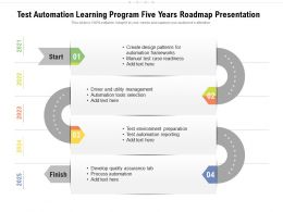 Test Automation Learning Program Five Years Roadmap Presentation