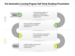 Test Automation Learning Program Half Yearly Roadmap Presentation