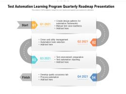 Test Automation Learning Program Quarterly Roadmap Presentation