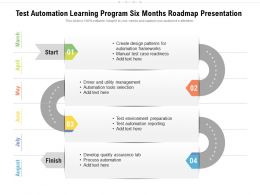 Test Automation Learning Program Six Months Roadmap Presentation