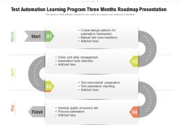 Test Automation Learning Program Three Months Roadmap Presentation