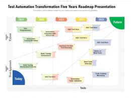Test Automation Transformation Five Years Roadmap Presentation