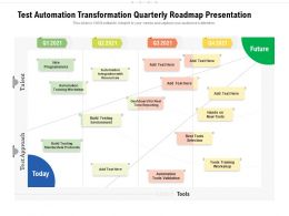 Test Automation Transformation Quarterly Roadmap Presentation