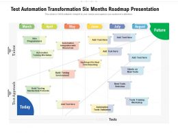 Test Automation Transformation Six Months Roadmap Presentation